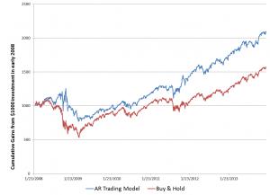 TradingStrategy1