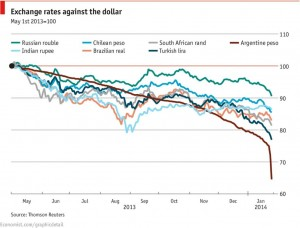 emergingcurrencies
