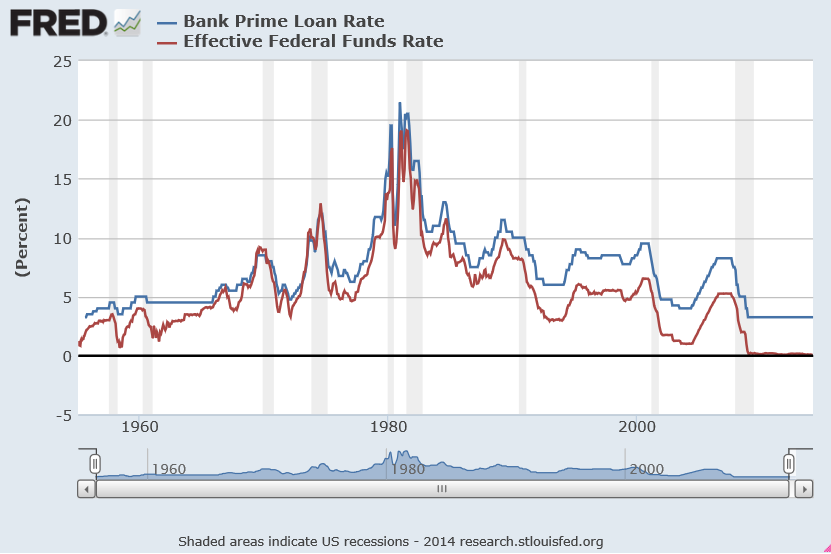 How do central banks impact interest rates in the economy?