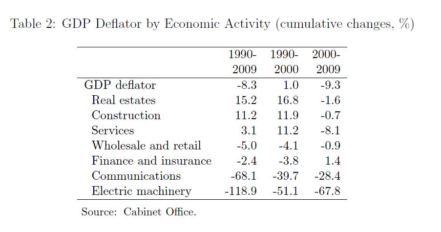 JapanGDPdeflatiorbreakout