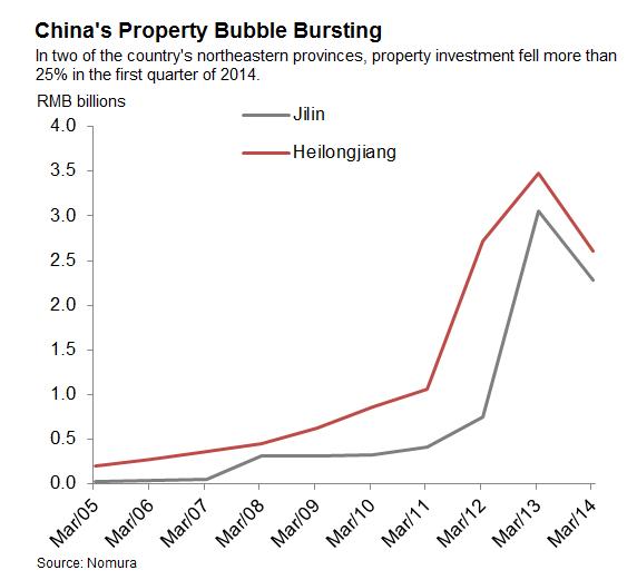 Chinaproperty