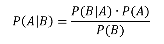BayesThm