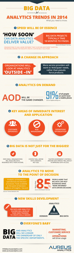 Aureus-analytics-infographic-option-2