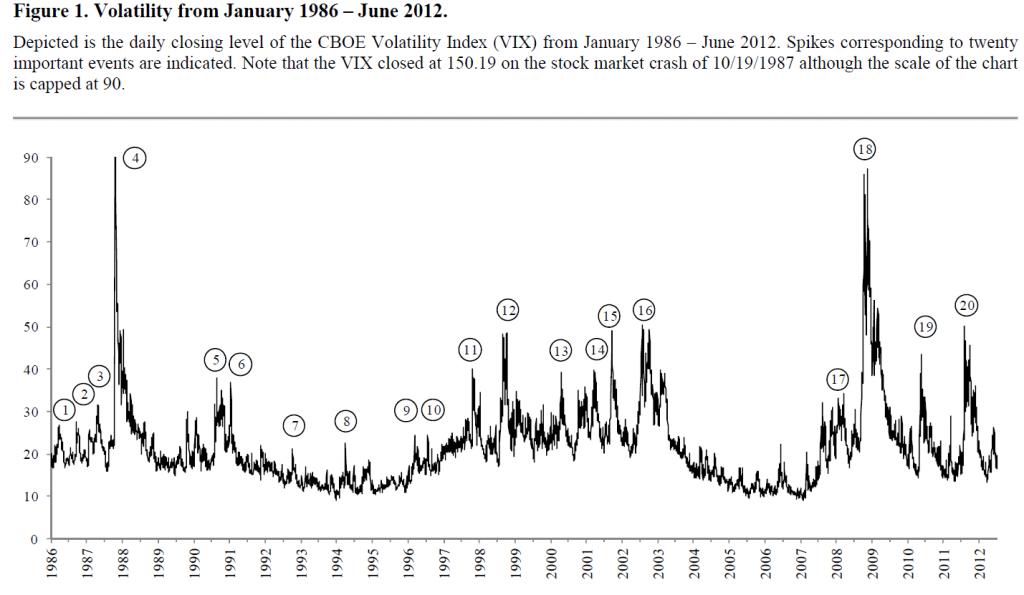 volatilityhistory